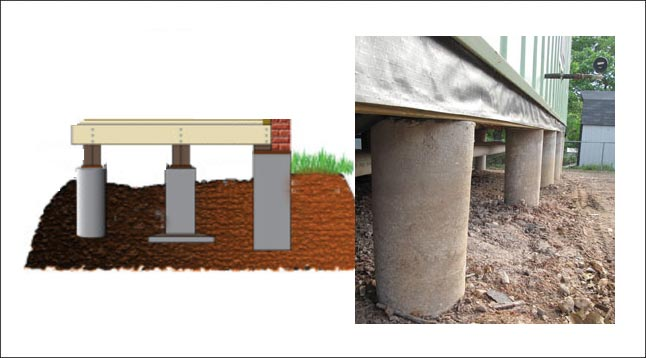Foundation steel arch building foundations metal for Cheapest house foundation