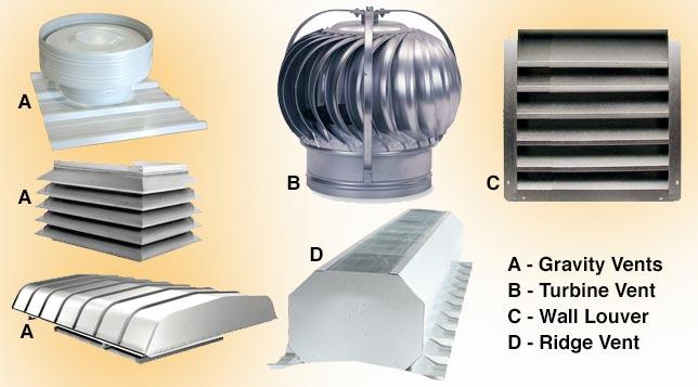 Ventilation For Metal Building Kits Metal Building Kings